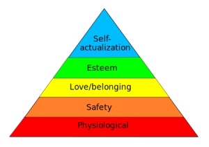 Maslow's hierarchy of needs, represented as a pyramid with the more basic needs at the bottom ( https://web.archive.org/web/20100211014419/http://honolulu.hawaii.edu/intranet/committees/FacDevCom/guidebk/teachtip/maslow.htm)